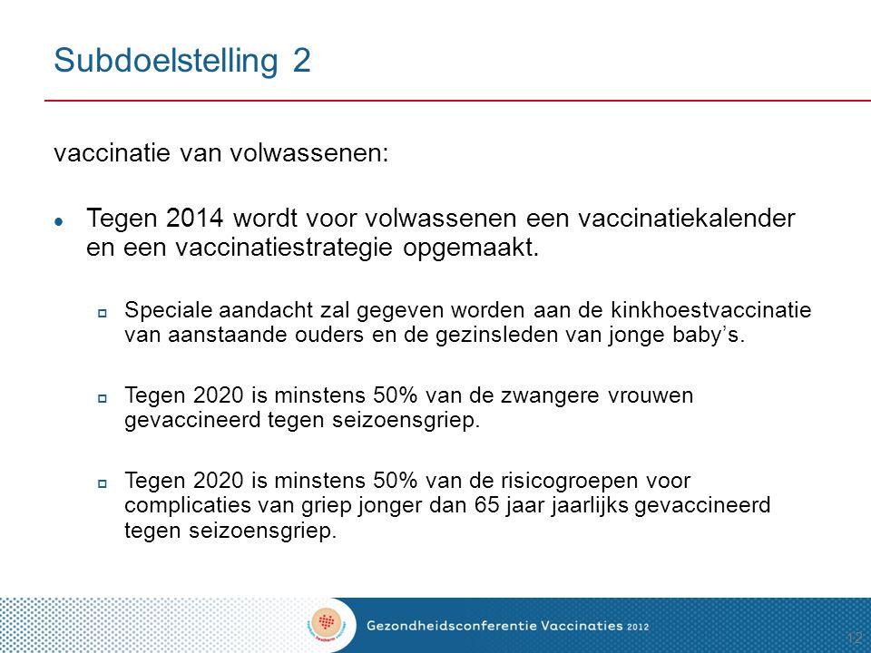 Subdoelstelling 2 vaccinatie van volwassenen:
