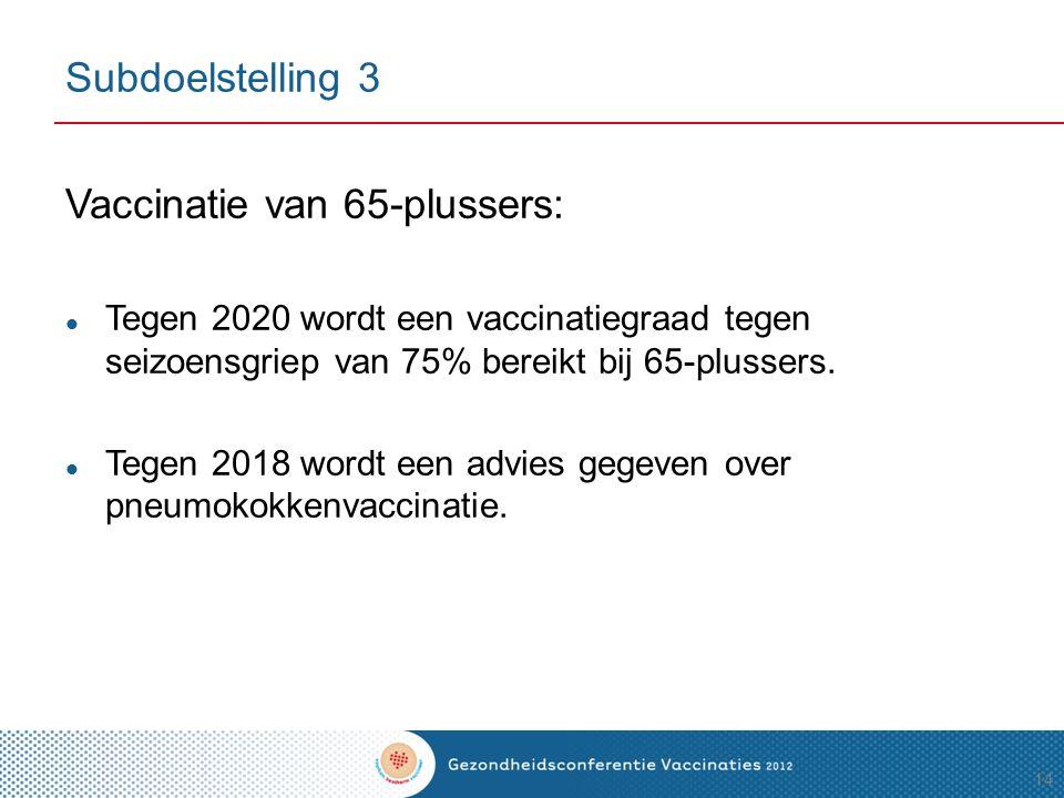 Vaccinatie van 65-plussers: