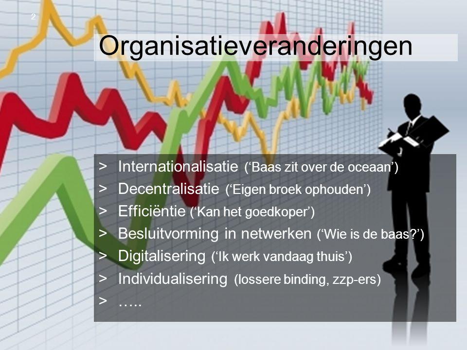 Organisatieveranderingen