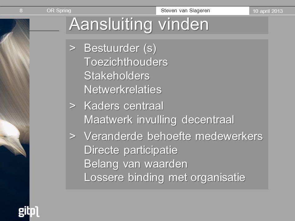 Aansluiting vinden Bestuurder (s) Toezichthouders Stakeholders Netwerkrelaties. Kaders centraal Maatwerk invulling decentraal.