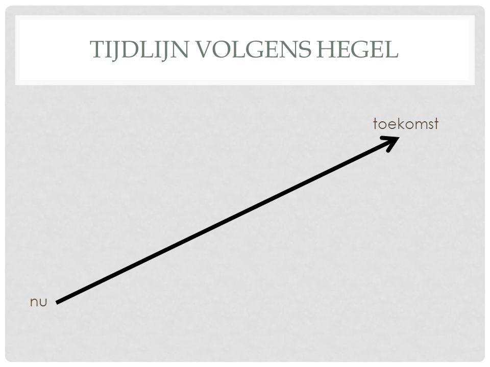 Tijdlijn volgens Hegel