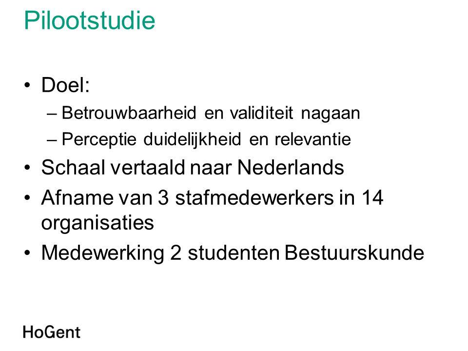 Pilootstudie Doel: Schaal vertaald naar Nederlands