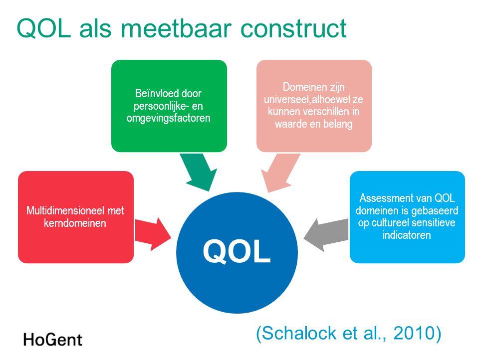 QOL QOL als meetbaar construct (Schalock et al., 2010)