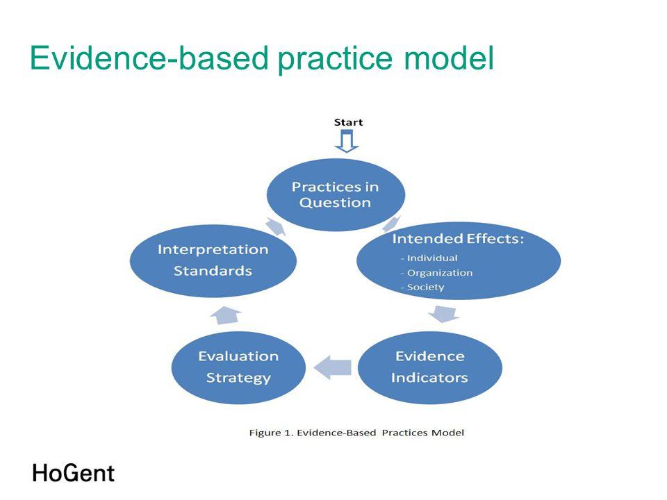 Evidence-based practice model