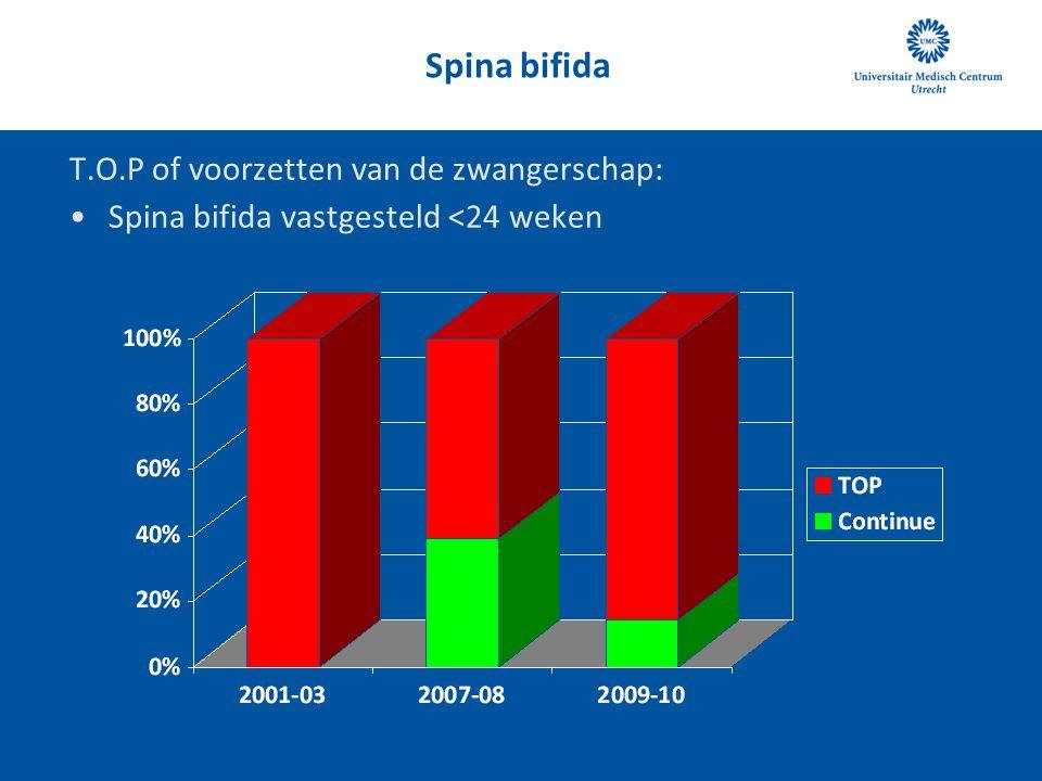 Spina bifida T.O.P of voorzetten van de zwangerschap: