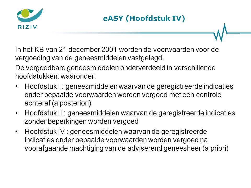 eASY (Hoofdstuk IV) In het KB van 21 december 2001 worden de voorwaarden voor de vergoeding van de geneesmiddelen vastgelegd.