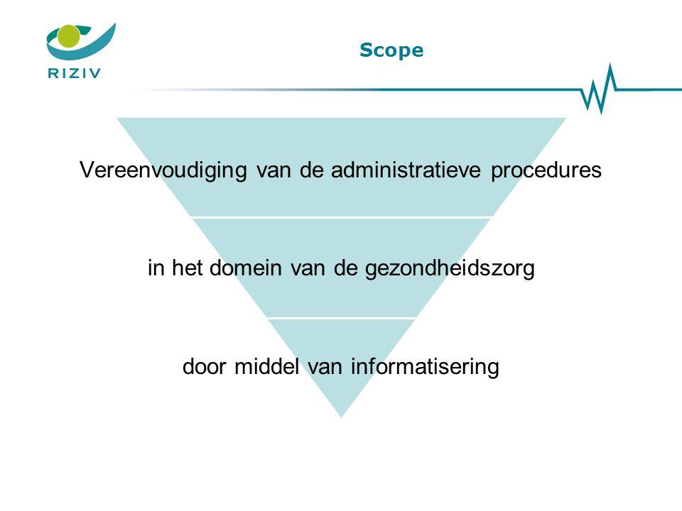 Vereenvoudiging van de administratieve procedures