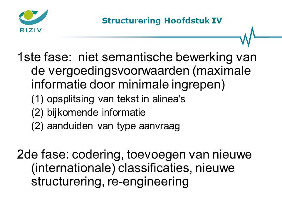 Structurering Hoofdstuk IV