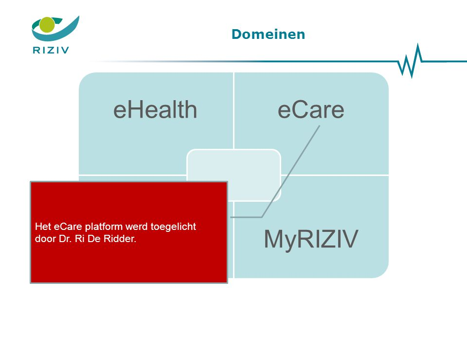 Domeinen Het eCare platform werd toegelicht door Dr. Ri De Ridder.