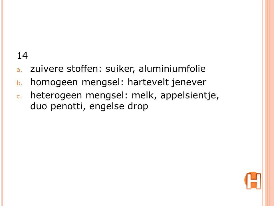 H 14 zuivere stoffen: suiker, aluminiumfolie