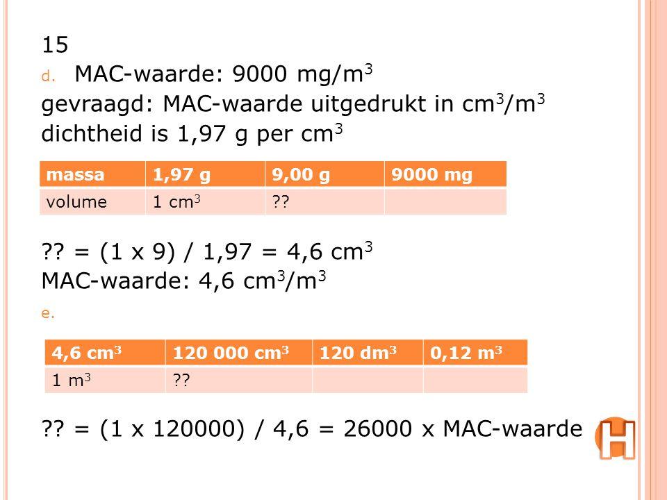 H 15 MAC-waarde: 9000 mg/m3 gevraagd: MAC-waarde uitgedrukt in cm3/m3