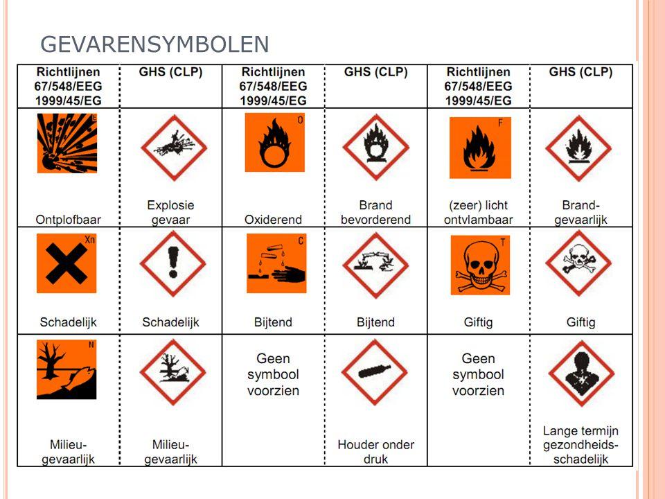 gevarensymbolen