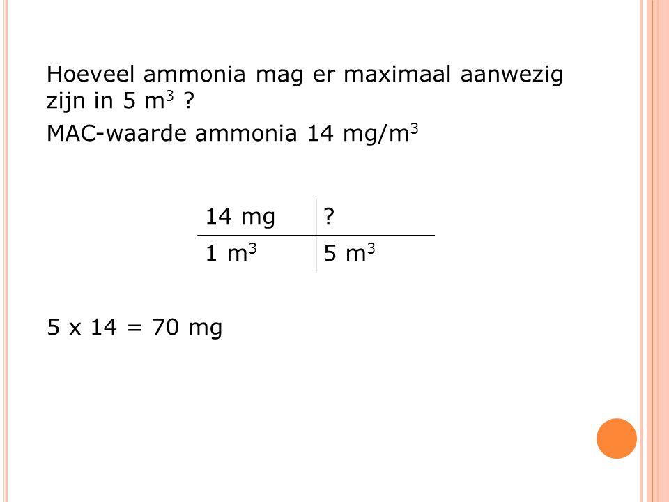 Hoeveel ammonia mag er maximaal aanwezig zijn in 5 m3