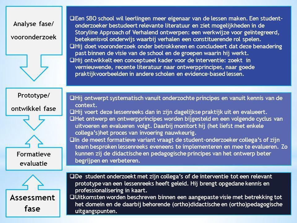 Assessment fase Analyse fase/ vooronderzoek Prototype/ ontwikkel fase
