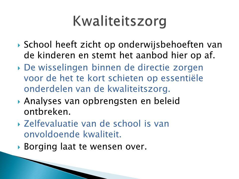 Kwaliteitszorg School heeft zicht op onderwijsbehoeften van de kinderen en stemt het aanbod hier op af.