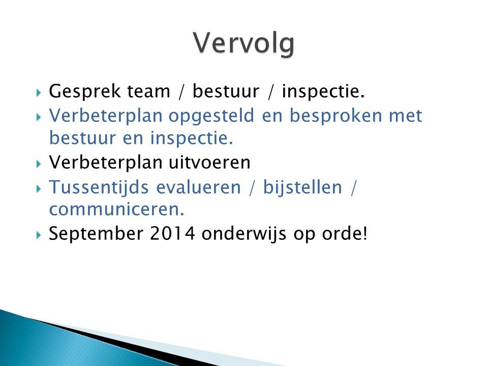 Vervolg Gesprek team / bestuur / inspectie.