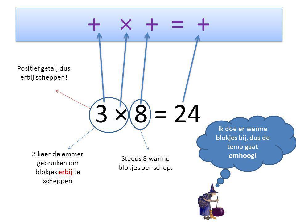 + × + = + 3 × 8 = 24 Positief getal, dus erbij scheppen!