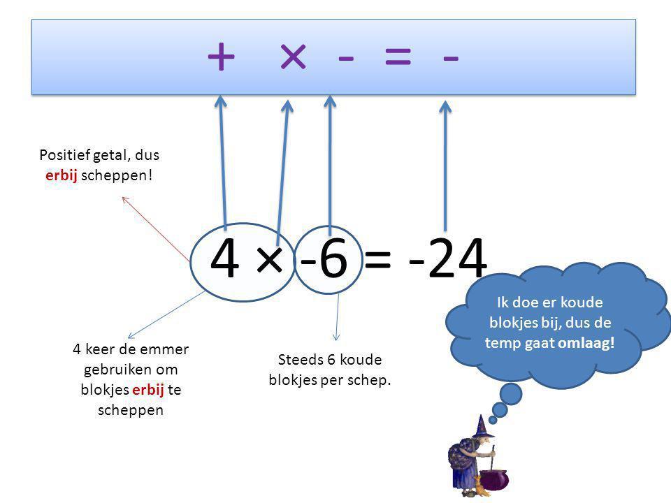 + × - = - 4 × -6 = -24 Positief getal, dus erbij scheppen!