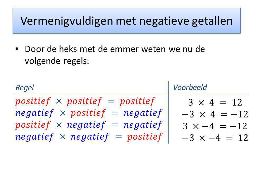Vermenigvuldigen met negatieve getallen