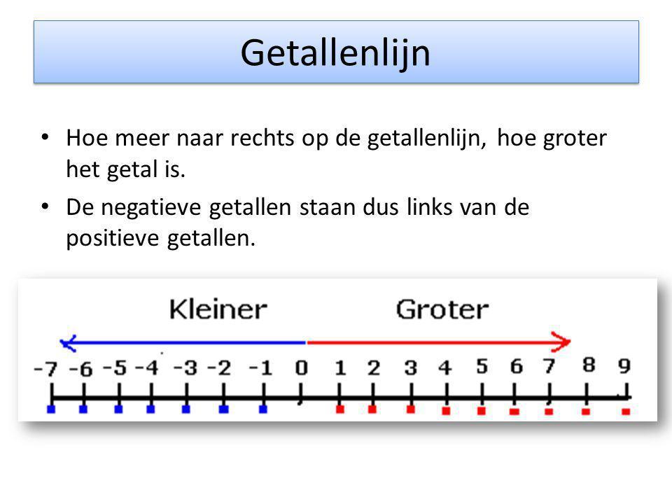 Getallenlijn Hoe meer naar rechts op de getallenlijn, hoe groter het getal is.