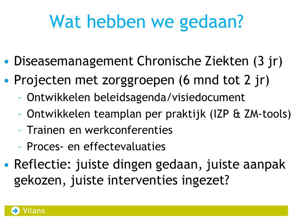 Wat hebben we gedaan Diseasemanagement Chronische Ziekten (3 jr)