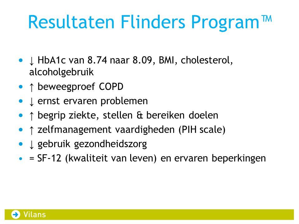 Resultaten Flinders Program™