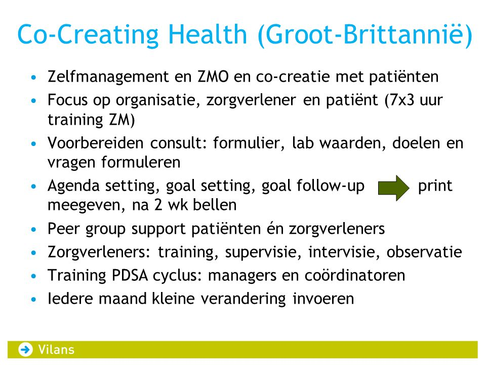 Co-Creating Health (Groot-Brittannië)