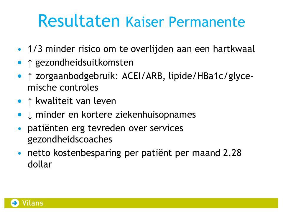 Resultaten Kaiser Permanente
