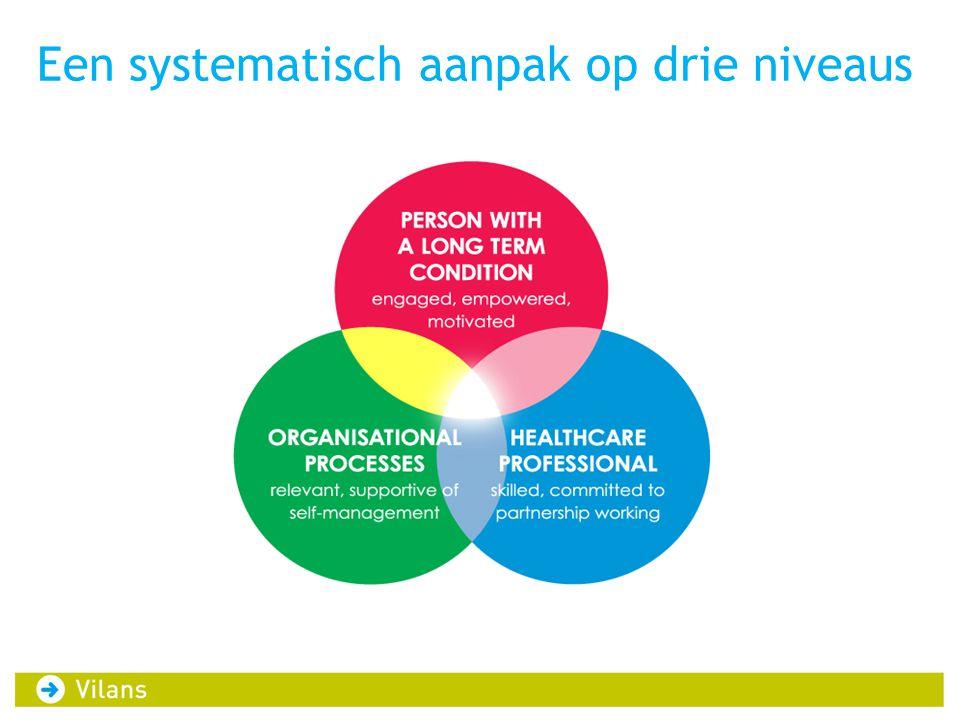 Een systematisch aanpak op drie niveaus