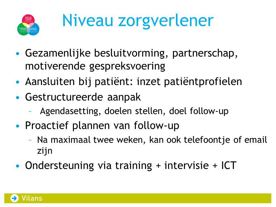 Niveau zorgverlener Gezamenlijke besluitvorming, partnerschap, motiverende gespreksvoering. Aansluiten bij patiënt: inzet patiëntprofielen.