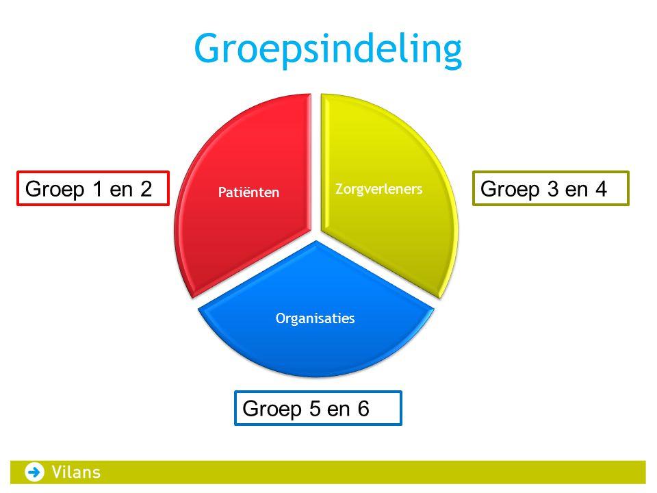 Groepsindeling Groep 1 en 2 Groep 3 en 4 Groep 5 en 6 Patiënten