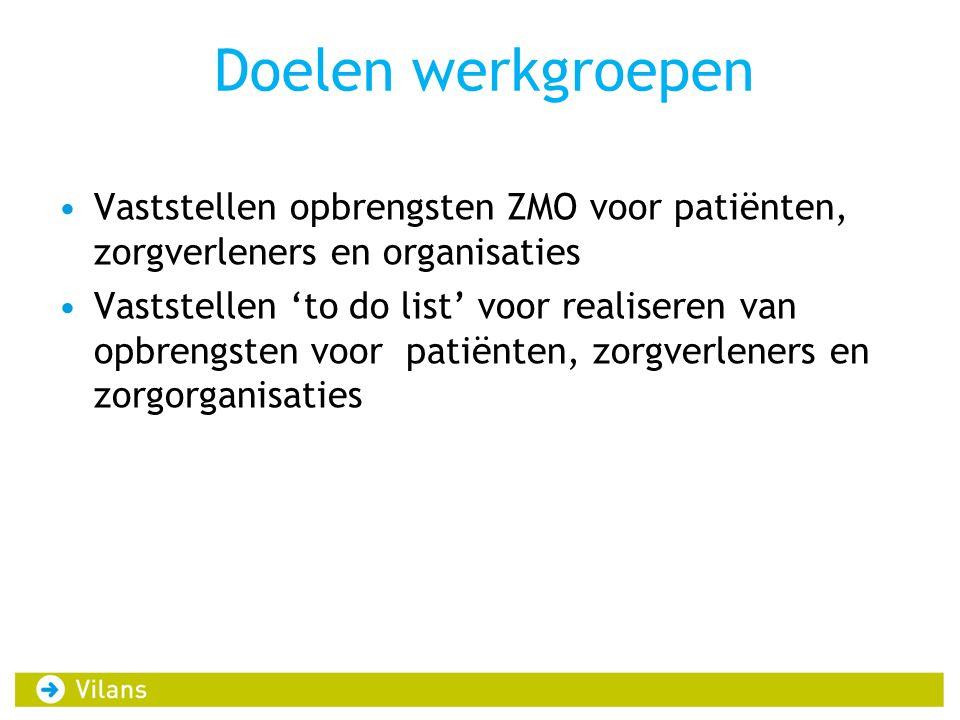 Doelen werkgroepen Vaststellen opbrengsten ZMO voor patiënten, zorgverleners en organisaties.