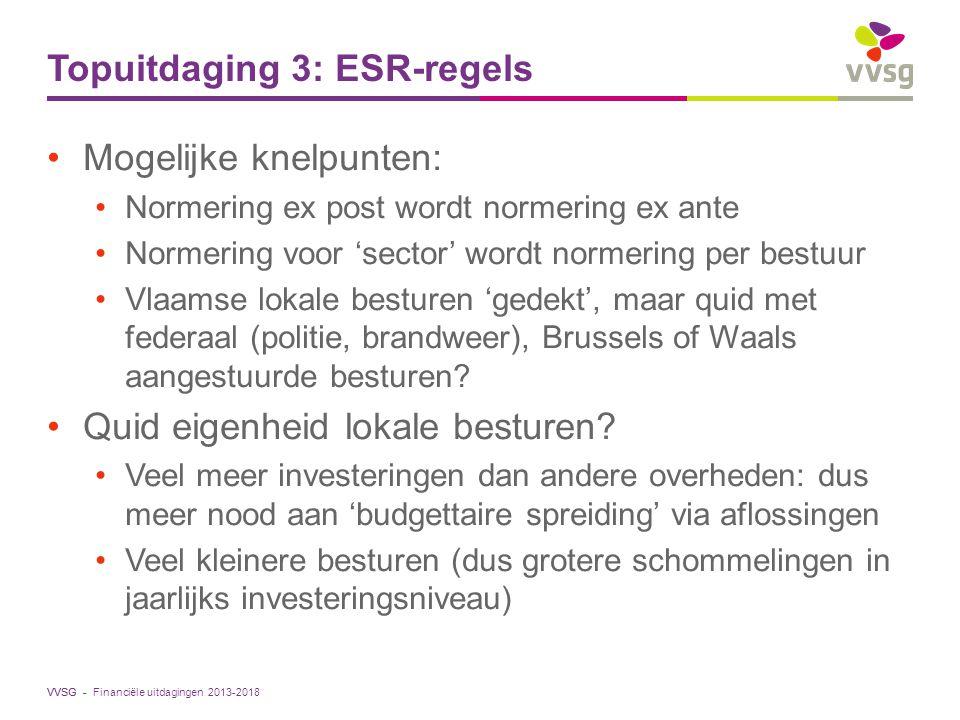 Topuitdaging 3: ESR-regels