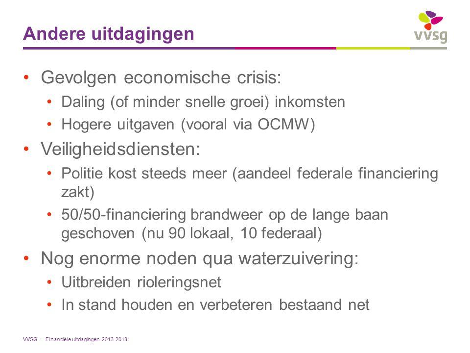 Gevolgen economische crisis: