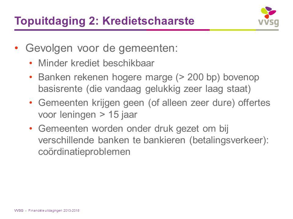 Topuitdaging 2: Kredietschaarste