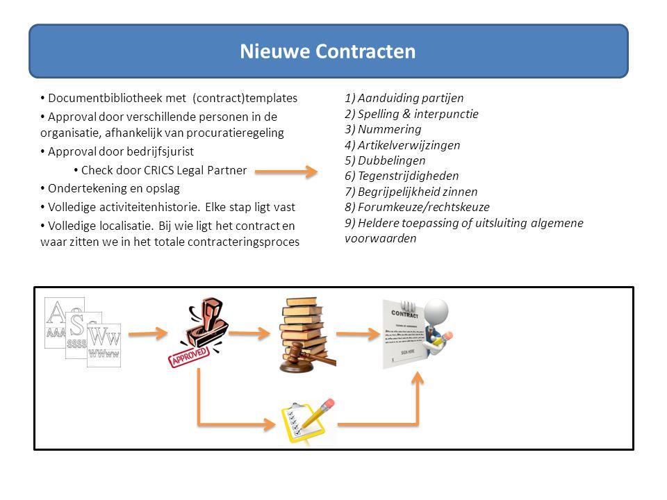Nieuwe Contracten Documentbibliotheek met (contract)templates