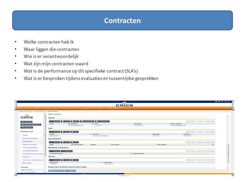 Bestaande contracten Contracten Welke contracten heb ik