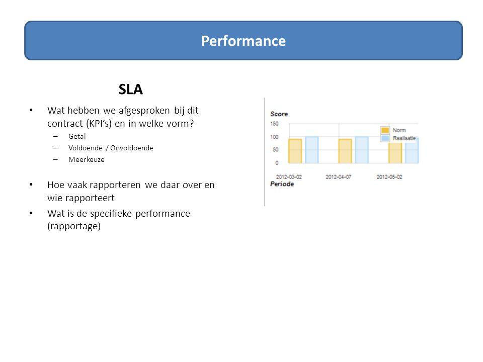 SLA's Performance. SLA. Wat hebben we afgesproken bij dit contract (KPI's) en in welke vorm Getal.