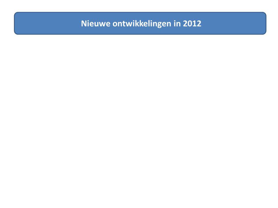 Nieuwe ontwikkelingen in 2012