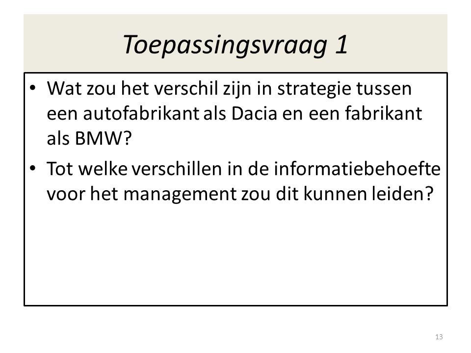 Toepassingsvraag 1 Wat zou het verschil zijn in strategie tussen een autofabrikant als Dacia en een fabrikant als BMW