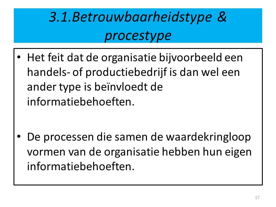 3.1.Betrouwbaarheidstype & procestype