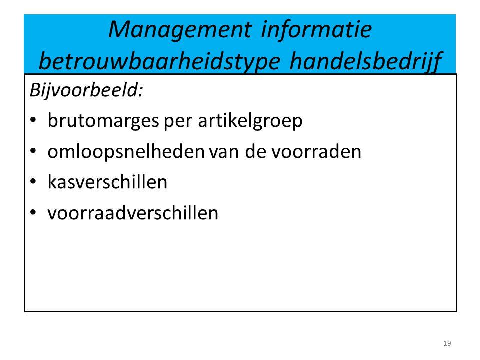 Management informatie betrouwbaarheidstype handelsbedrijf