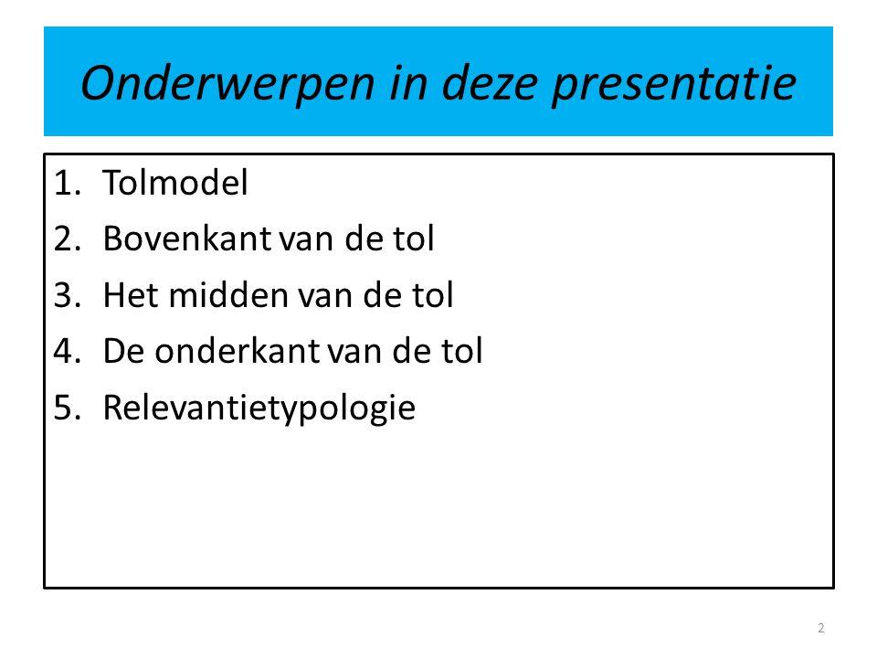 Onderwerpen in deze presentatie
