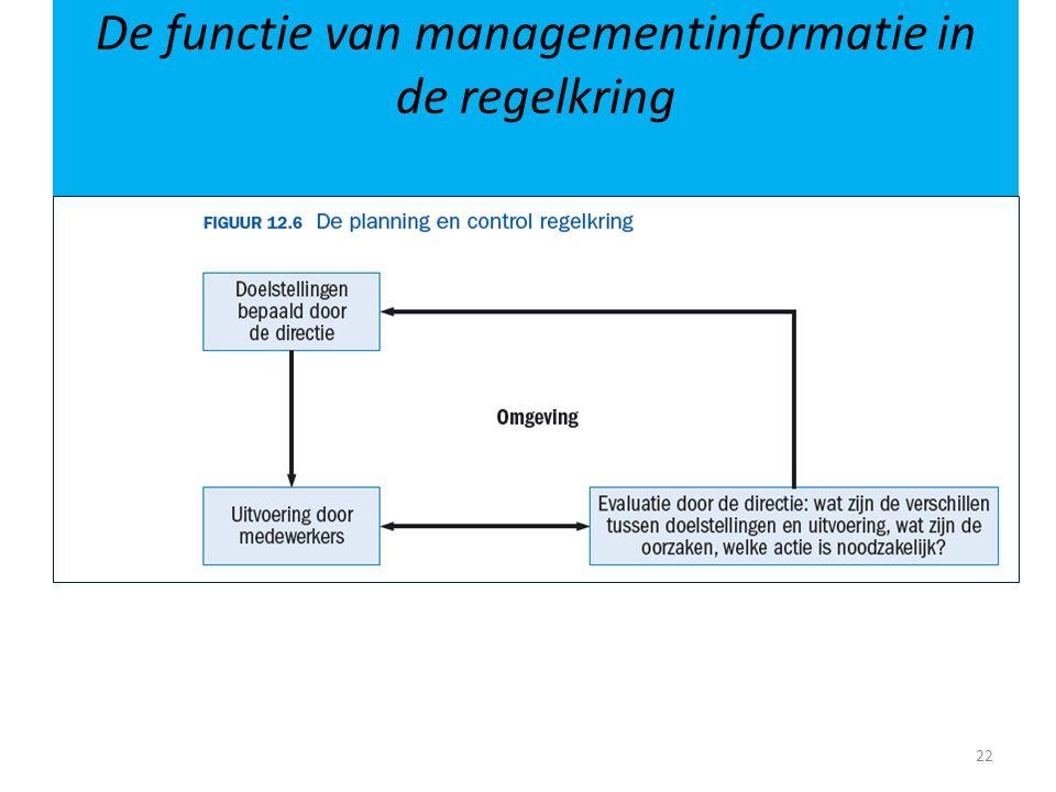 De functie van managementinformatie in de regelkring