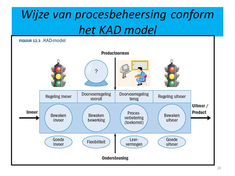 Wijze van procesbeheersing conform het KAD model