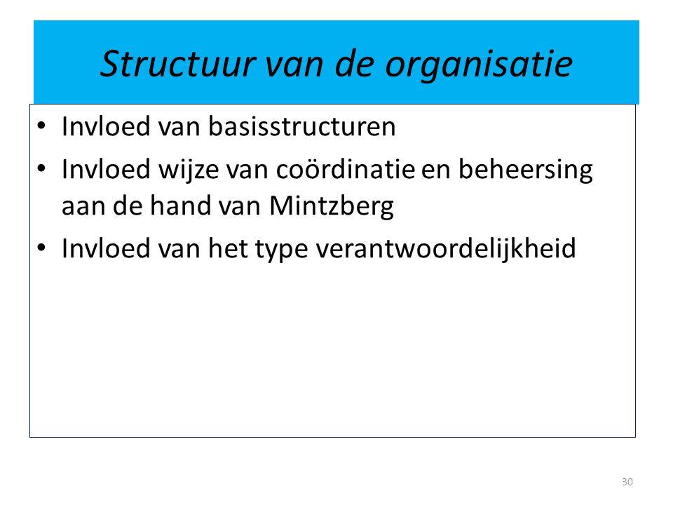 Structuur van de organisatie