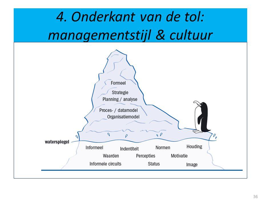 4. Onderkant van de tol: managementstijl & cultuur
