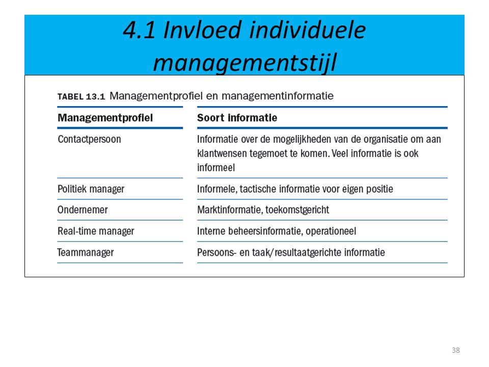4.1 Invloed individuele managementstijl