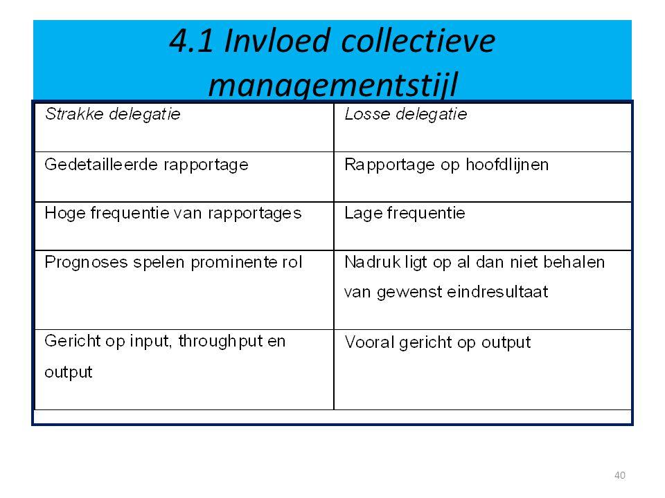 4.1 Invloed collectieve managementstijl