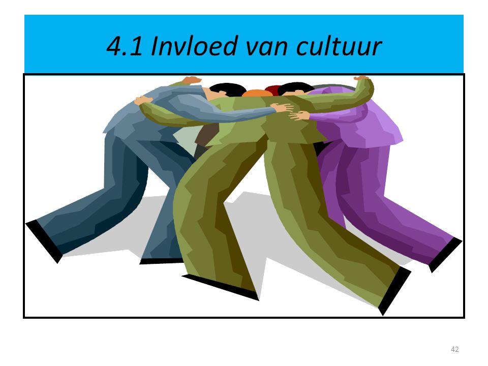 4.1 Invloed van cultuur